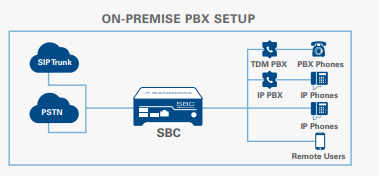 Vega SMB SBC Supports_1.PNG