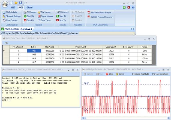 AltaAPI-LV Advanced MIL-STD-1553 & ARINC LabVIEW Software