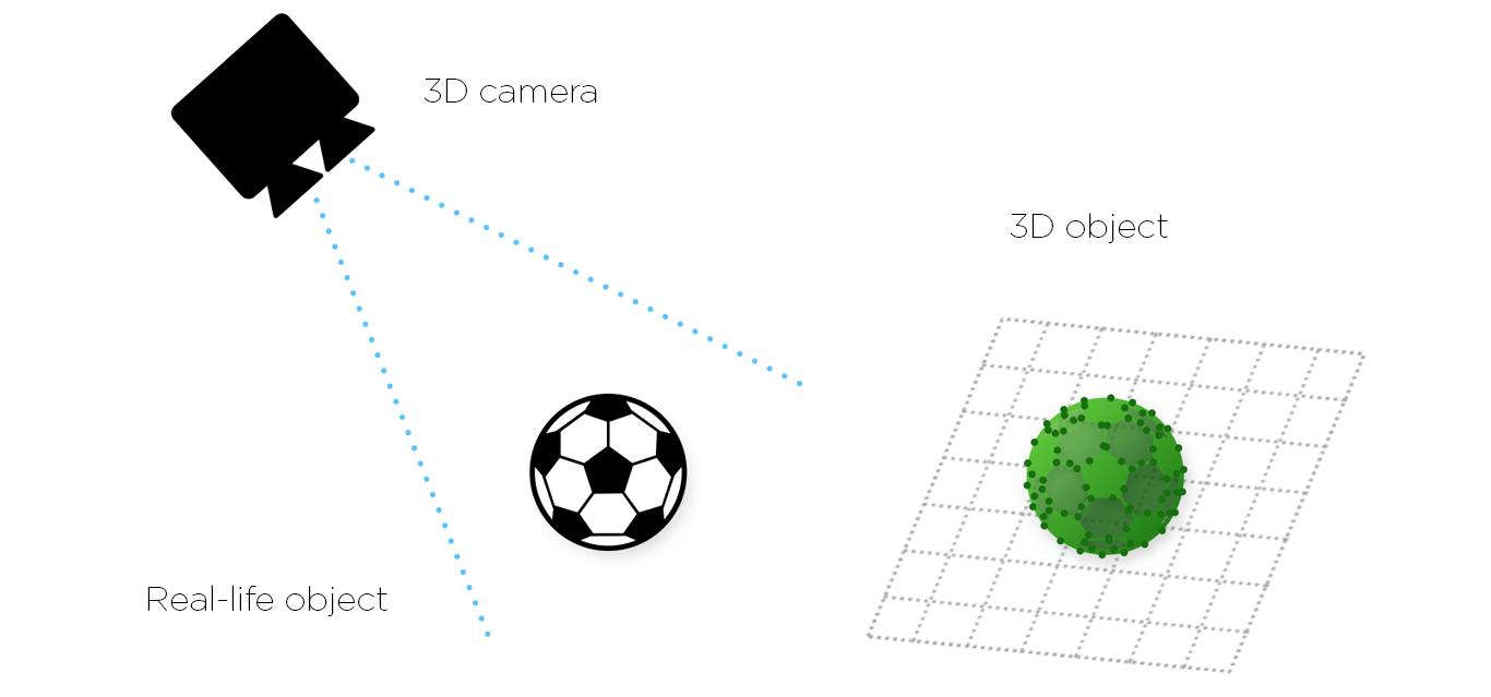 Zivid-2D-3D-camera-3D-object.png