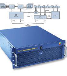 Matrox Supersight Solo SSL-MTRX-01